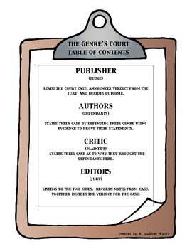 "Genre Study: ""THE GENRE'S COURT""- FUN way to reinforce genres in your classroom!"