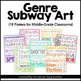 Genre Subway Art Posters {20 Posters}