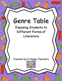 Genre Table: Exposing Students to Different Forms of Literature