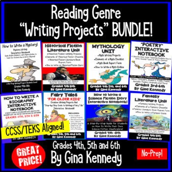 Genre Units Bundled, Projects for Every Reading Genre
