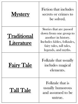 Genre Vocabulary Task Cards Set of 17 Words