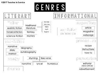 Genre Wall Posters Graphic Organizer B&W and Color