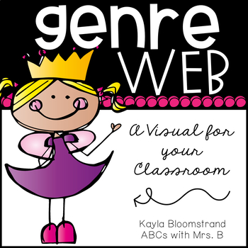 Genre Web: Posters for your Classroom