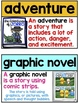 Genre Word Wall ~ 28 Reading Genre Posters, Word Wall Cards or Flashcards