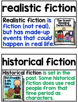 Genre Word Wall ~ 30 Reading Genre Posters, Word Wall Cards or Flashcards