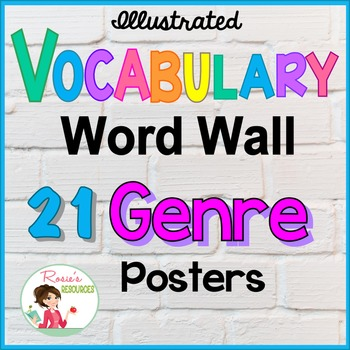 Genre Word Wall Vocabulary Posters