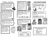 Genre and Text Types Description Bookmark