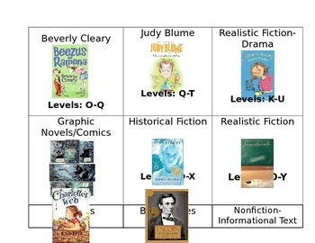 Genre labels with levels