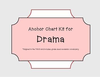 Genre of Drama - The Drama Anchor Chart Kit