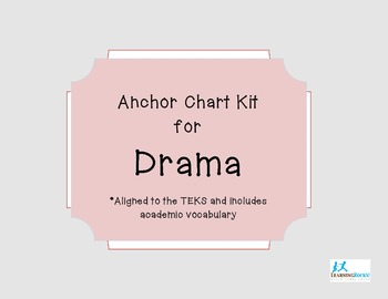 Genre of Drama - The Drama Anchor Chart Kit
