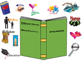 Genre of books poster