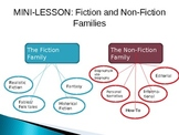 Genre unit- difference between fiction and non-fiction