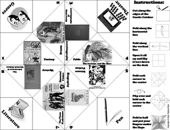 Types of Genres Activity/ Foldable 7th 6th 5th 4th Grade Reading Comprehension