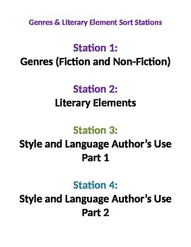 Genres, Literary Elements, Author Style/Language Sort STAT