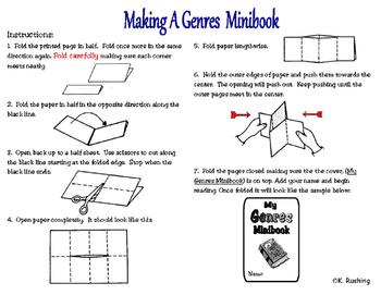 Genres Minibook