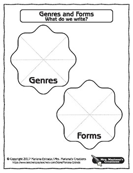 Genres and Forms Interactive Notebook