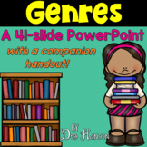 Literary Genres PowerPoint with Distance Learning Option