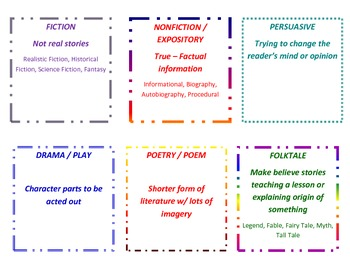 Genres in Reading