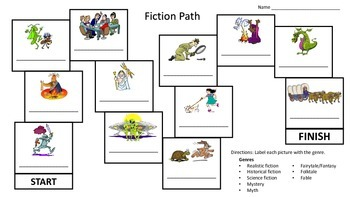 Genres of Fiction Game Path