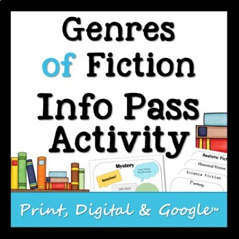 """Genres of Fiction """"Info Pass"""" Activity"""
