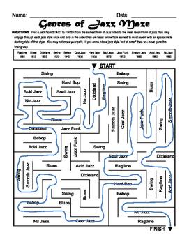 Maze - Genres of Jazz