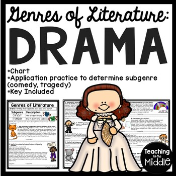 Genres of Literature- Drama- subgenres- Comedy, Tragedy, w
