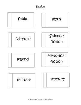Genres of Literature Foldables
