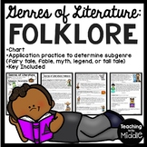 Genres of Literature Folklore Lesson and Practice Worksheet Fairy Tale Fable