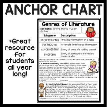 Genres of Literature- NON-FICTION- subgenres- worksheet to determine type