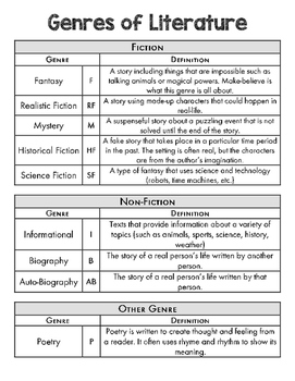 Genres of Literature Reading Resource Sheet