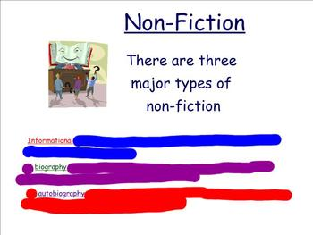 Genres of Literature SMARTBoard Lesson and Acitivites