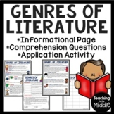 Genres of Literature Information, Comprehension, Analysis, Middle School