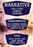 Genres of Writing Posters