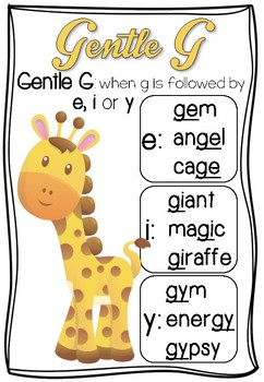 Gentle G - soft 'g' spelling rule poster