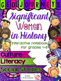 Women's History Interactive Notebook