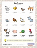 French Animals Printable Language Poster