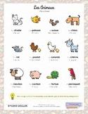 GeoBuff Animals in French