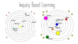 Geocentric vs. Heliocentric Inquiry Based Learning Power Point