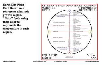 Geographic Earth Day Celebration Pizza