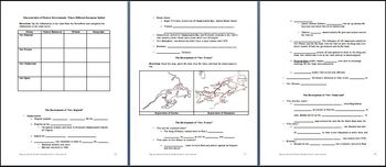 Geographic Factors Influenced European Exploration and Settlement Lesson Plan