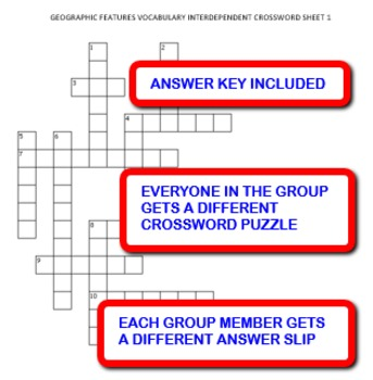 Geographic Features Vocabulary: Interdependent Crossword Puzzles Activity