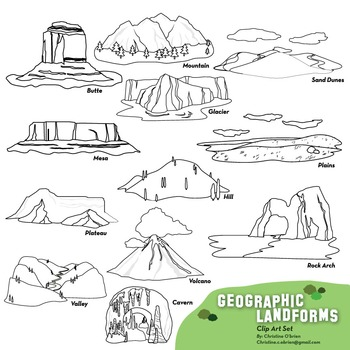Geographic Features and Landforms Clip Art Set