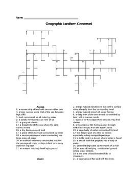 Geographic Landform Crossword
