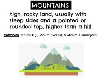Geographic Landform Posters (editable)