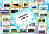 Geographic Landforms - Poster Set