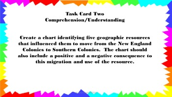 Geographic Resources Contributed to USA Expansion Task Cards