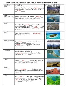 Geographic Terms Review