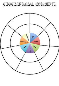 Geographical Concepts Wheel