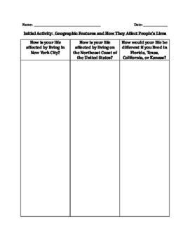 Geographical Features and How They Affect People's Lives Graphic Organizer