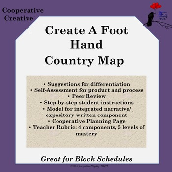 Map Skills: Create A Country Using Your Foot or Hand!